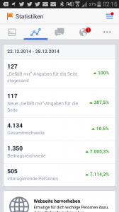 Statistiken der Pegida Ingolstadt Seite am 30.12.2014